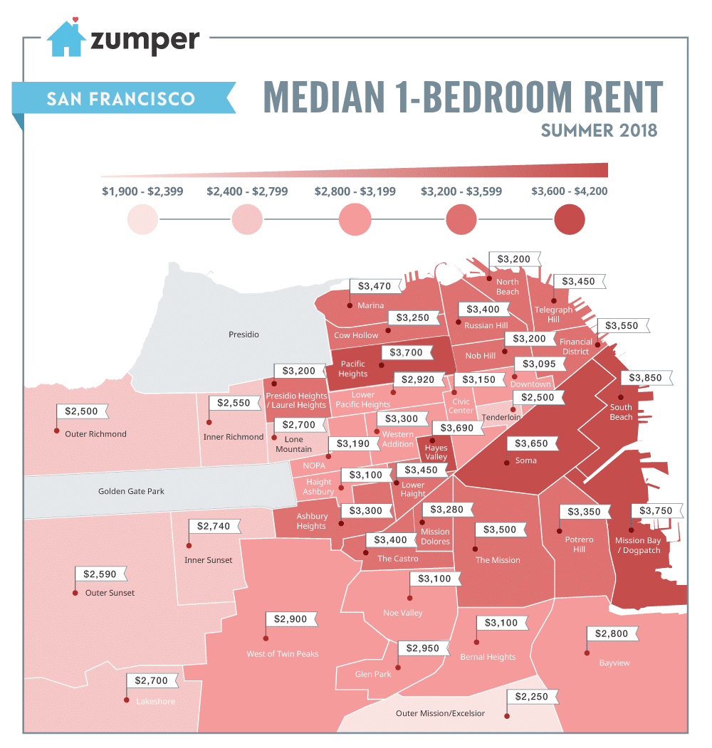 Mapping San Francisco Neighborhood Rent Prices (Summer 2018)